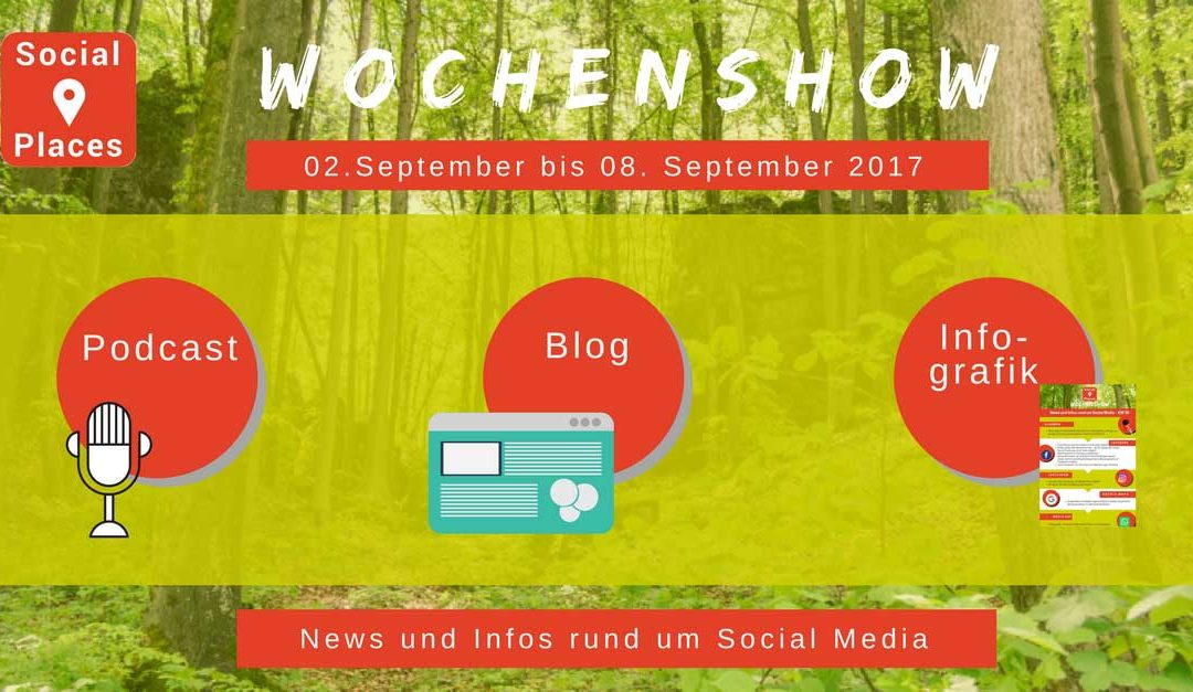 Kreative Ideen im bewegten Social Media Marketing
