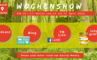 Social Media News 14. bis 27. April 2018